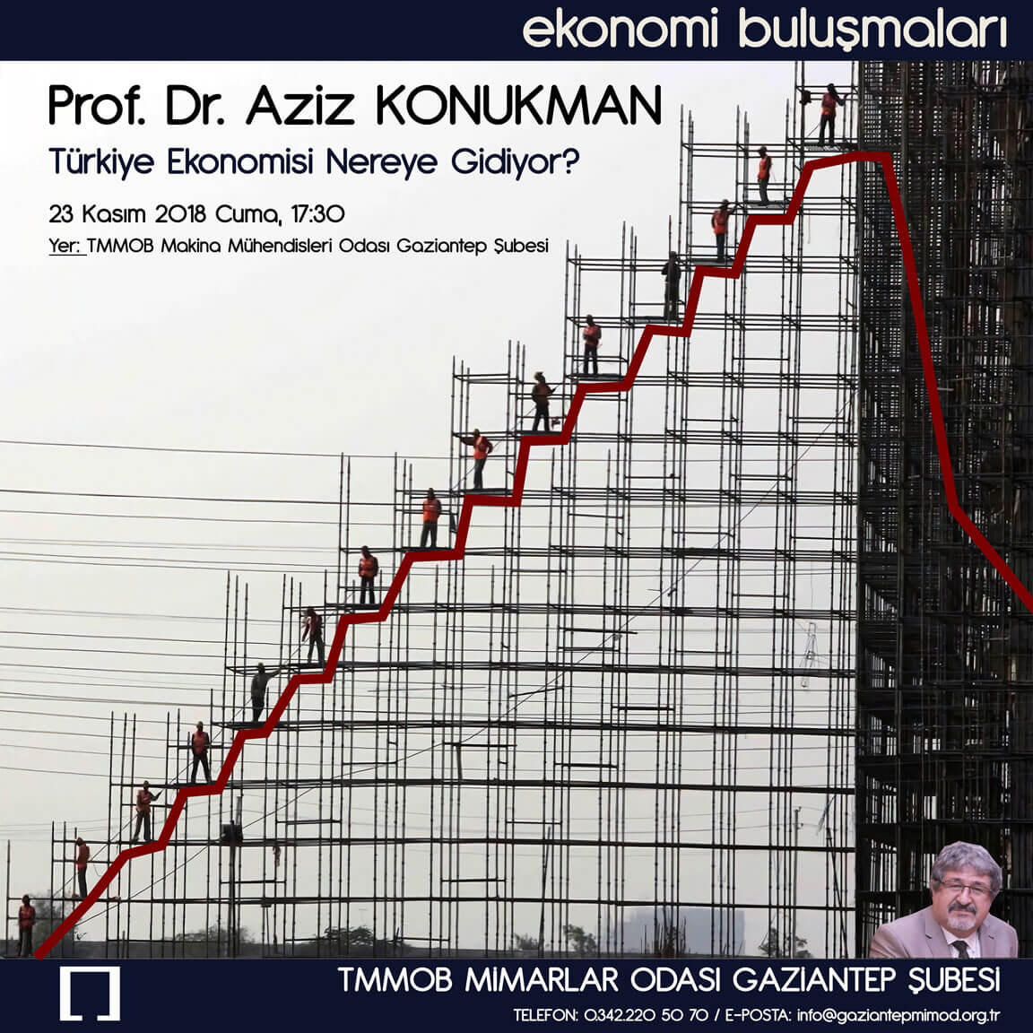 Aziz Konukman Türkiye Ekonomisi Nereye Gidiyor Afis